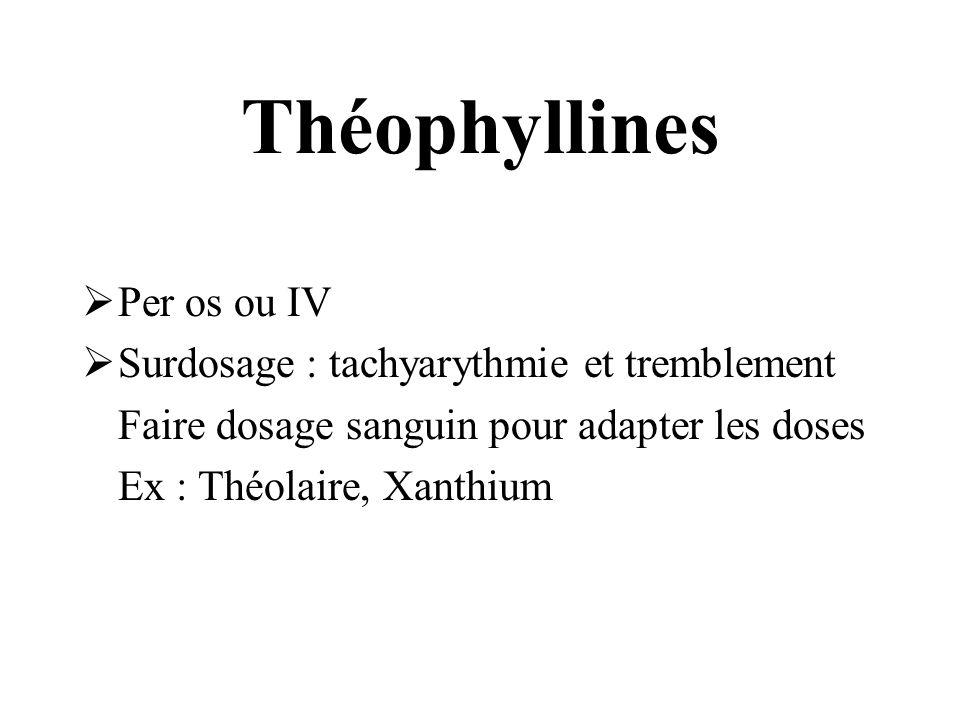 Théophyllines Per os ou IV Surdosage : tachyarythmie et tremblement