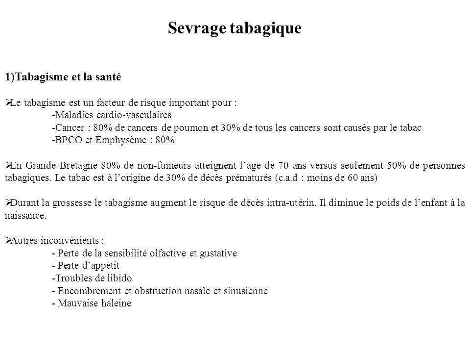 Sevrage tabagique 1)Tabagisme et la santé