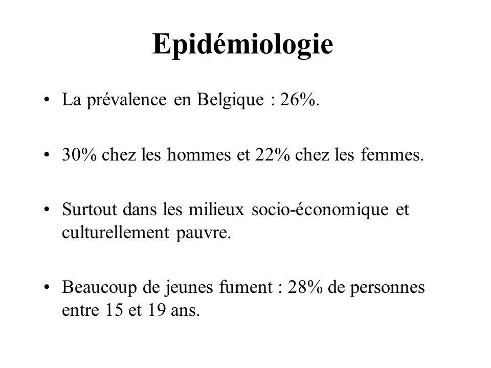 Epidémiologie La prévalence en Belgique : 26%.