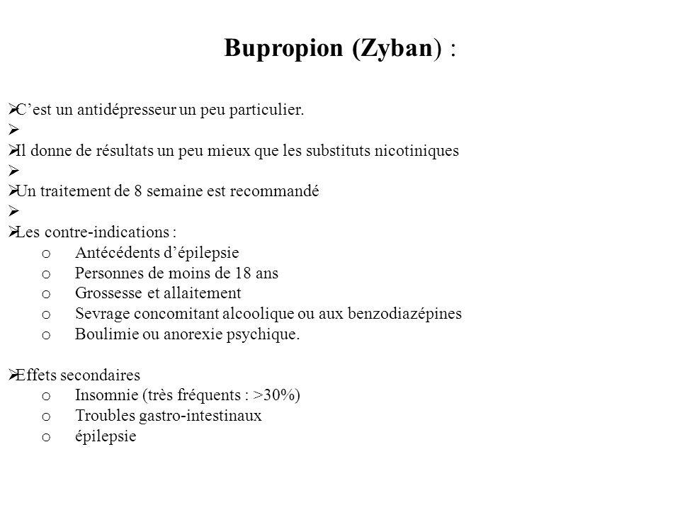 Bupropion (Zyban) : C'est un antidépresseur un peu particulier.
