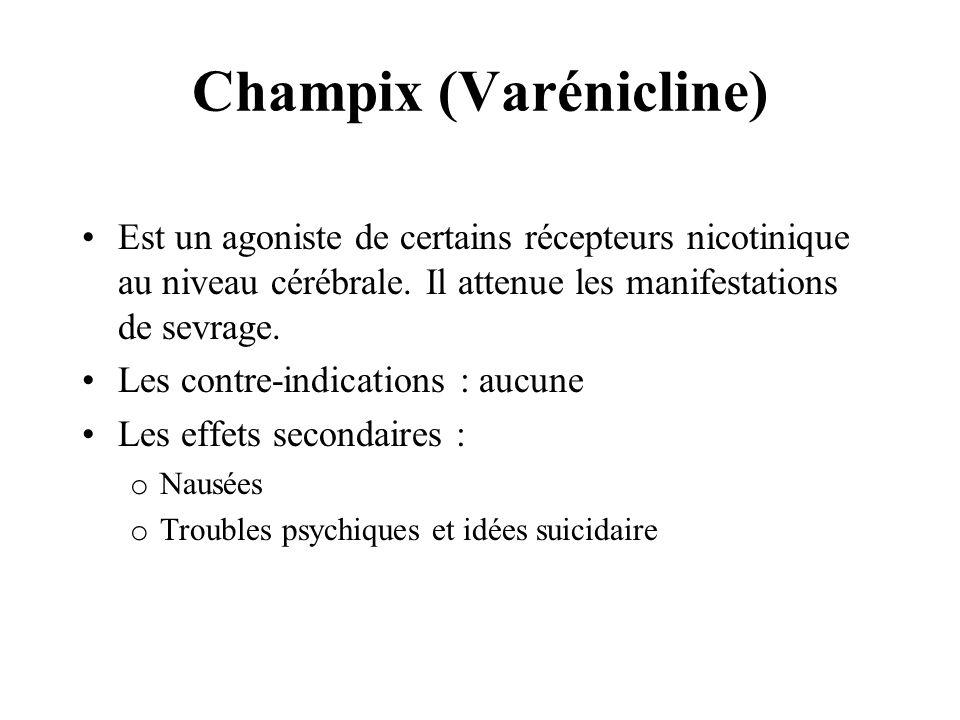 Champix (Varénicline)