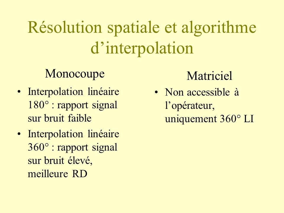 Résolution spatiale et algorithme d'interpolation