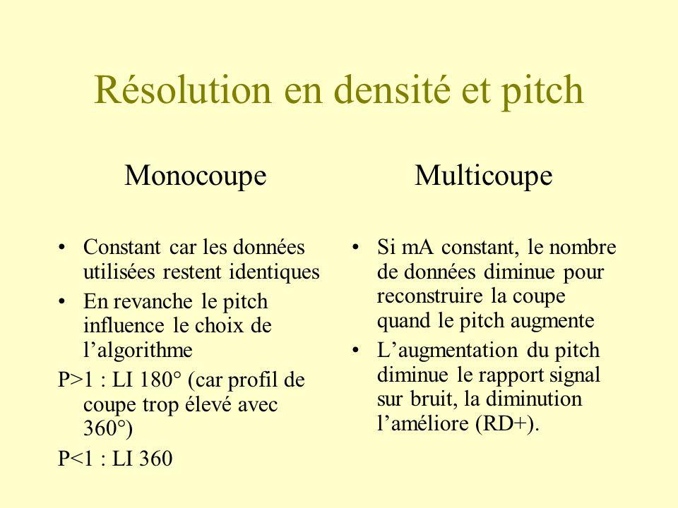 Résolution en densité et pitch