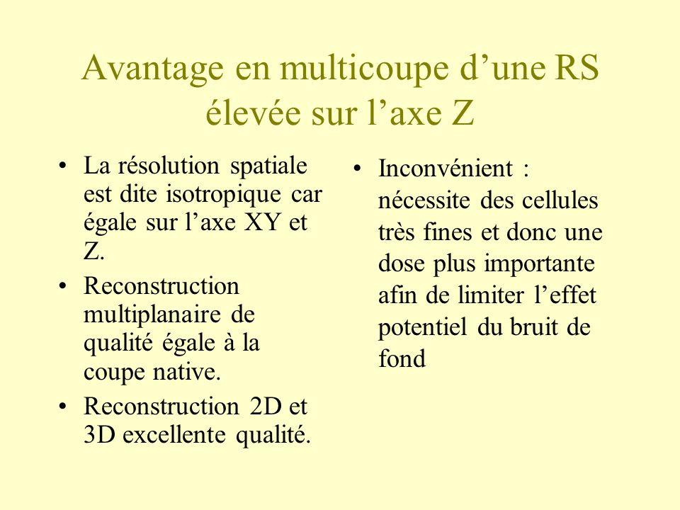 Avantage en multicoupe d'une RS élevée sur l'axe Z
