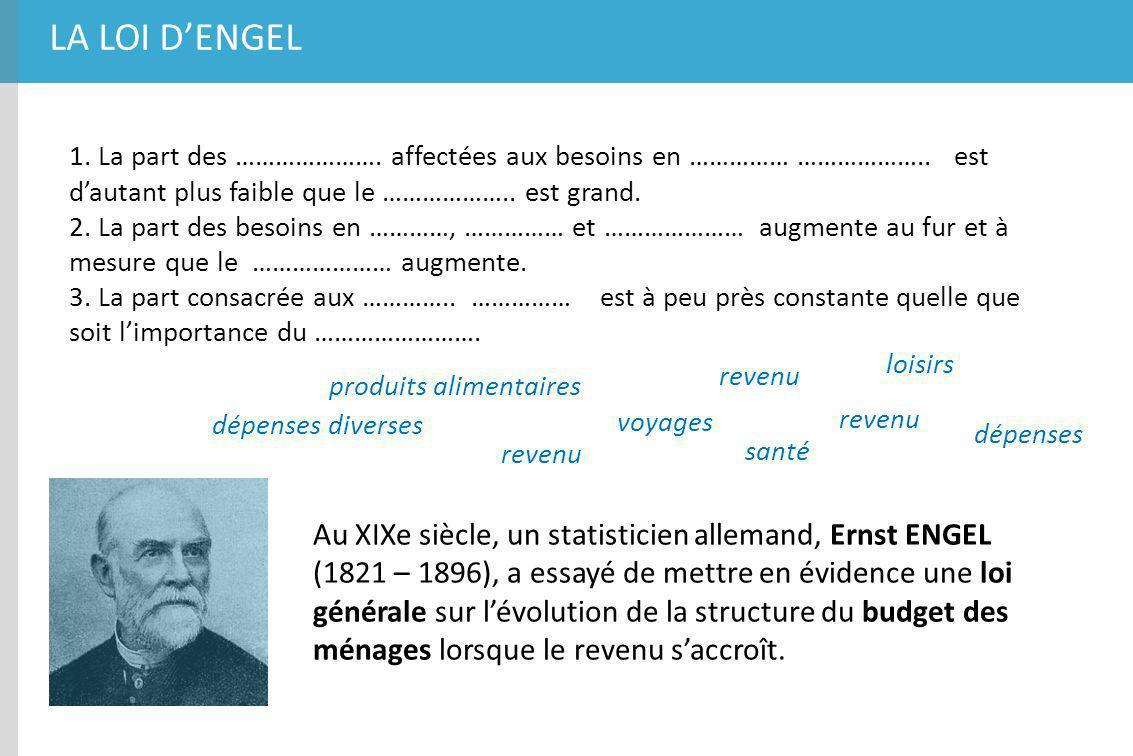 La loi d'Engel 1. La part des …………………. affectées aux besoins en …………… ……………….. est d'autant plus faible que le ……………….. est grand.