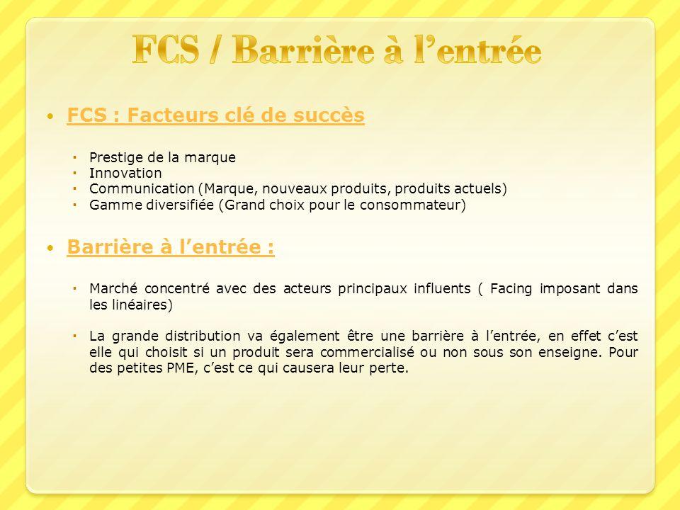 FCS / Barrière à l'entrée