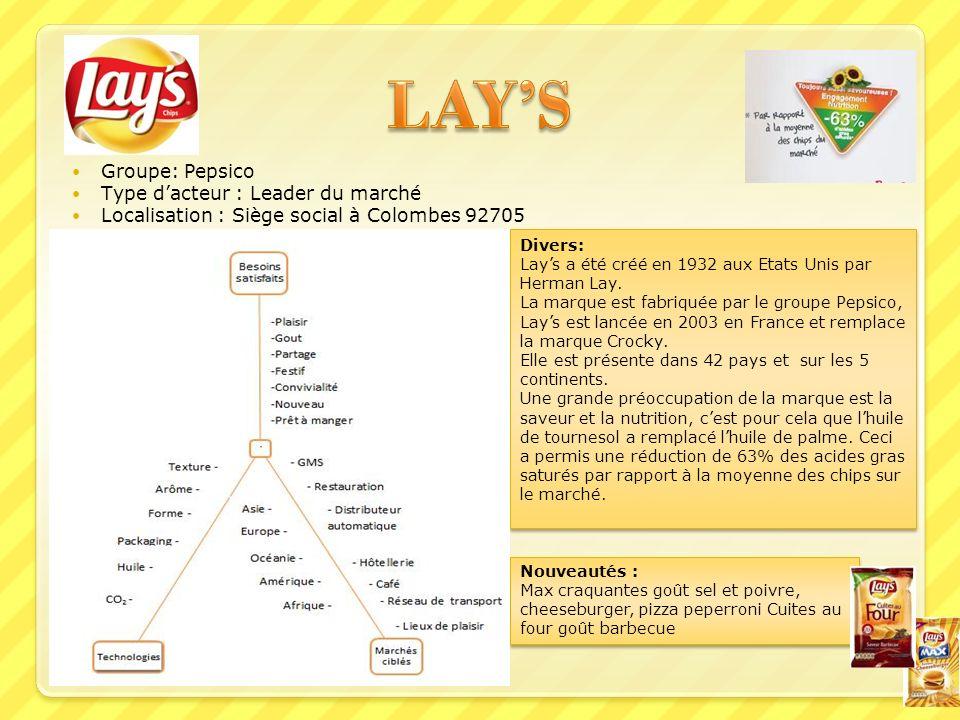 LAY'S Groupe: Pepsico Type d'acteur : Leader du marché