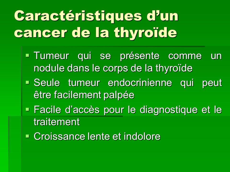 Caractéristiques d'un cancer de la thyroïde