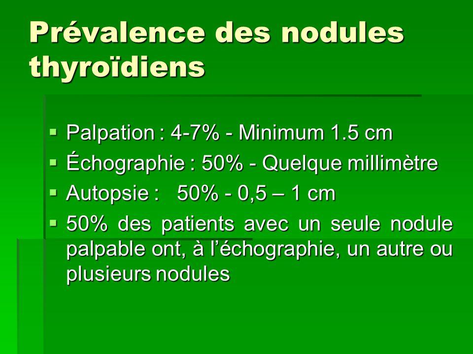 Prévalence des nodules thyroïdiens