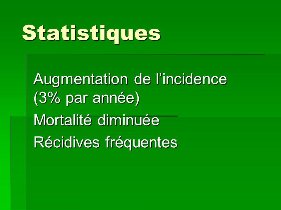 Statistiques Augmentation de l'incidence (3% par année)