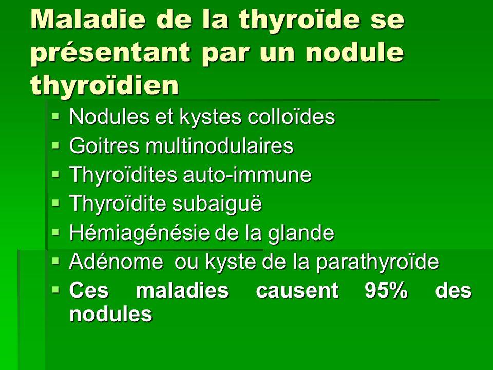 Maladie de la thyroïde se présentant par un nodule thyroïdien