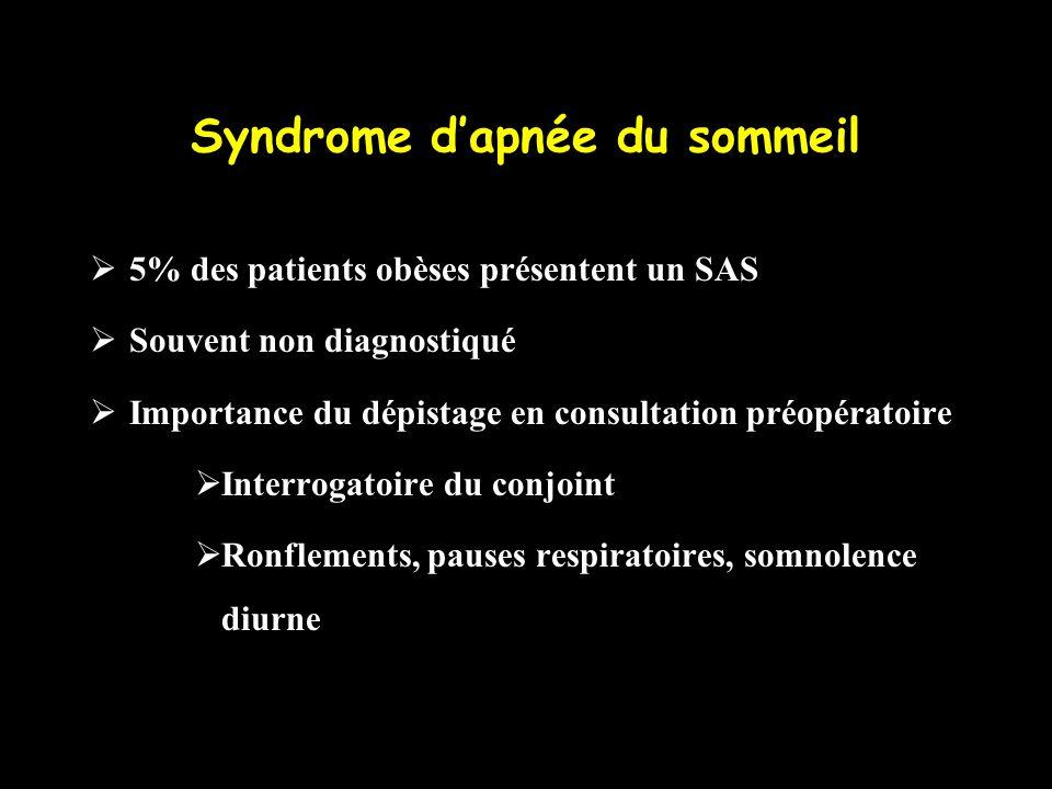 Syndrome d'apnée du sommeil