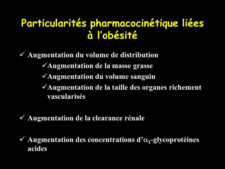 Particularités pharmacocinétique liées à l'obésité