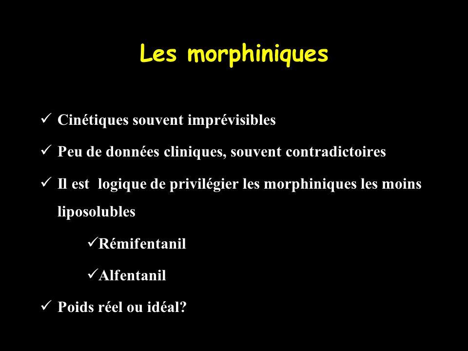 Les morphiniques Cinétiques souvent imprévisibles
