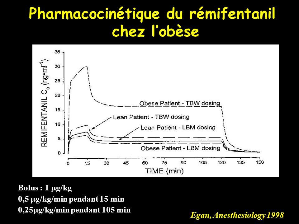 Pharmacocinétique du rémifentanil