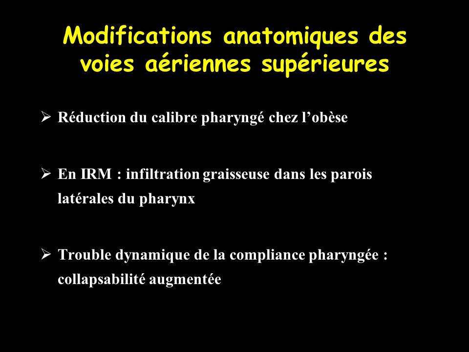 Modifications anatomiques des voies aériennes supérieures