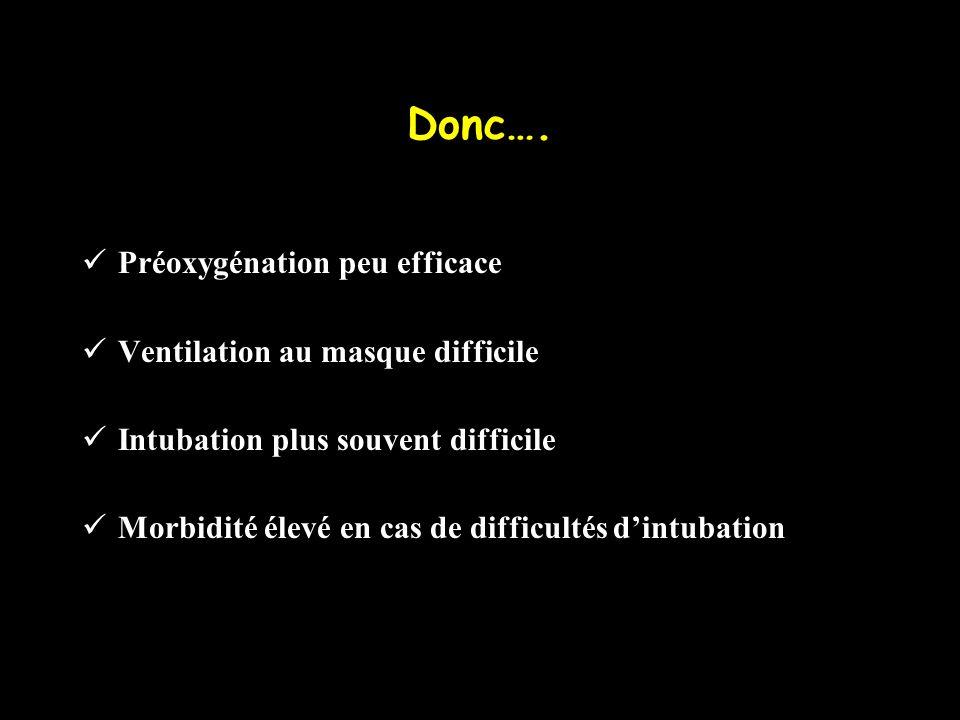 Donc…. Préoxygénation peu efficace Ventilation au masque difficile