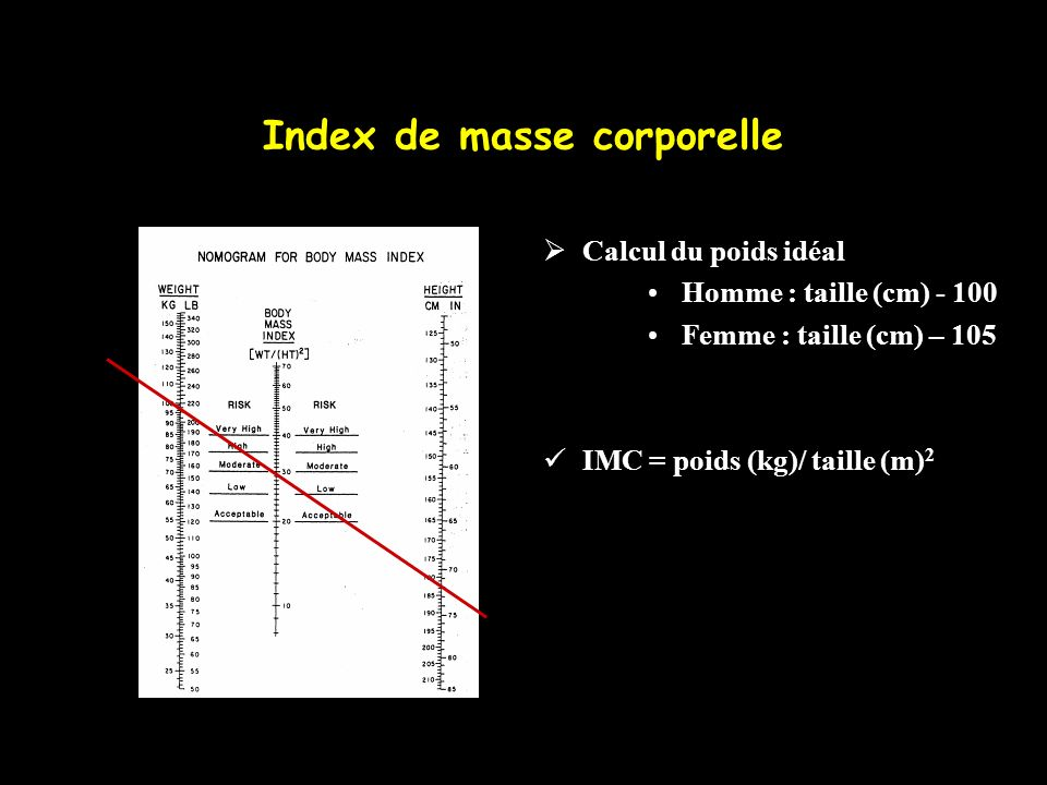 Index de masse corporelle