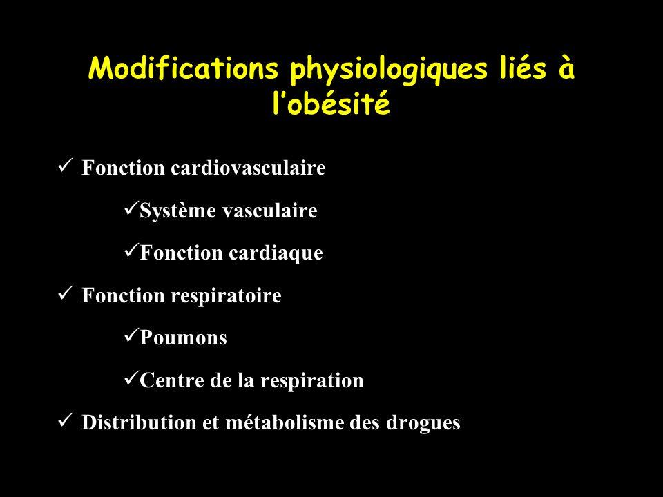 Modifications physiologiques liés à l'obésité