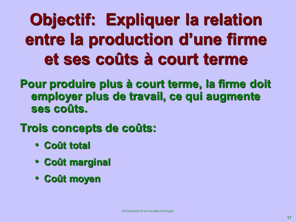 Objectif: Expliquer la relation entre la production d'une firme et ses coûts à court terme