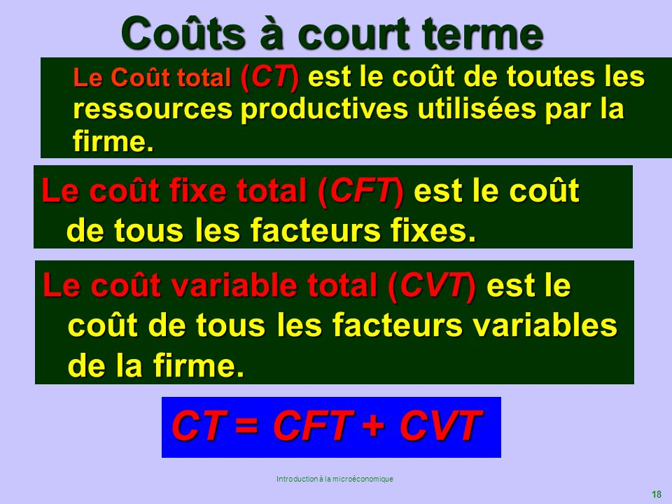 Coûts à court terme CT = CFT + CVT