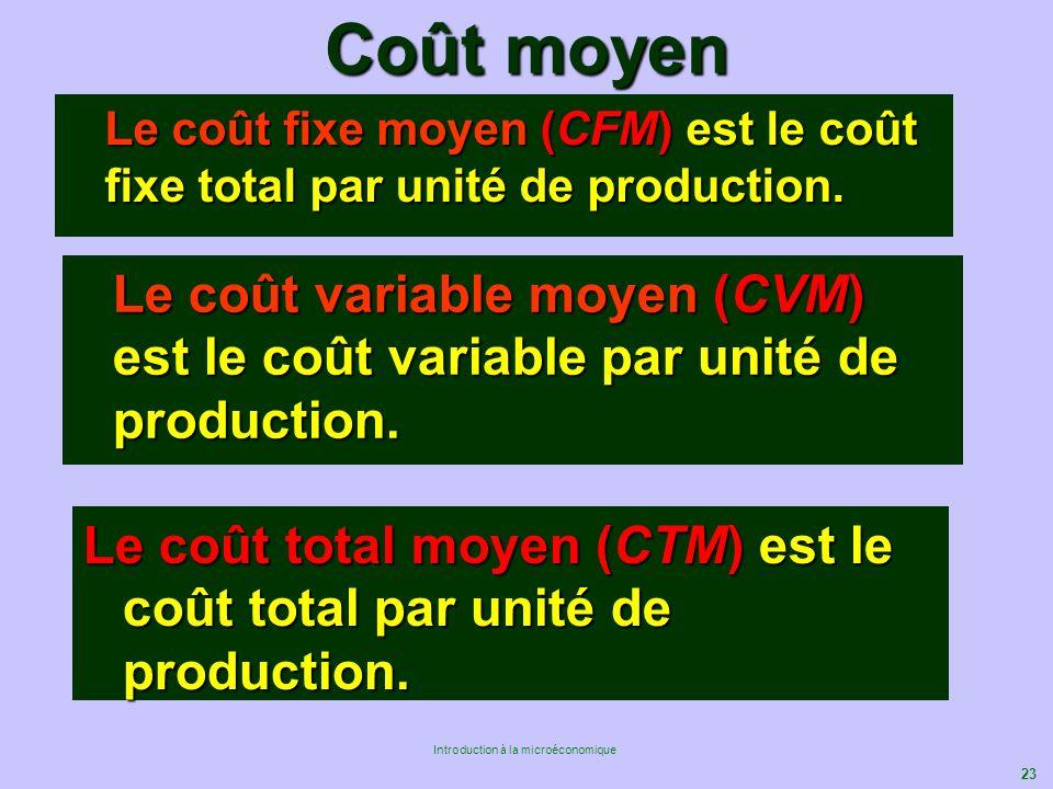 Coût moyen Le coût fixe moyen (CFM) est le coût fixe total par unité de production.