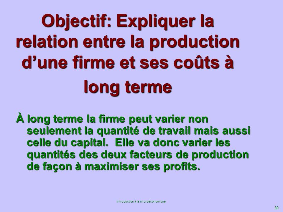 Objectif: Expliquer la relation entre la production d'une firme et ses coûts à long terme
