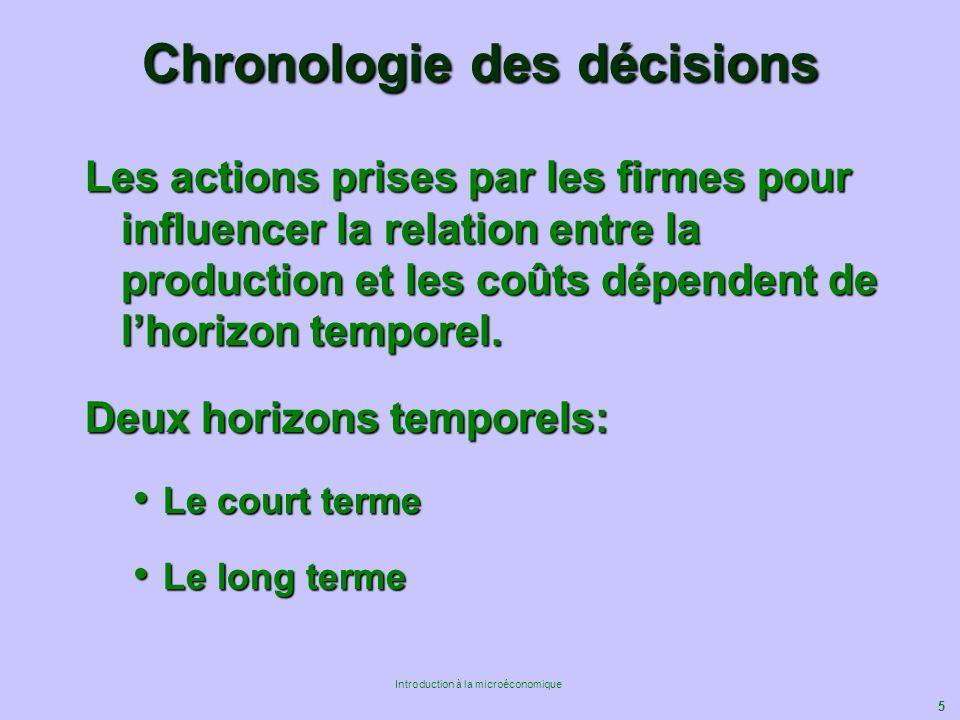 Chronologie des décisions
