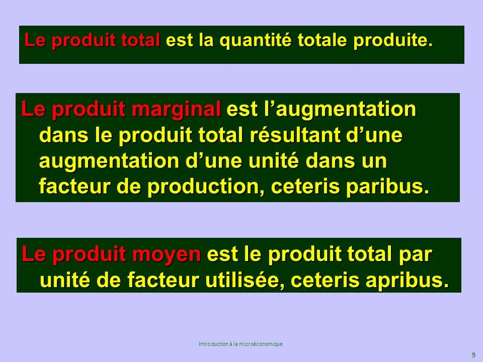 Le produit total est la quantité totale produite.