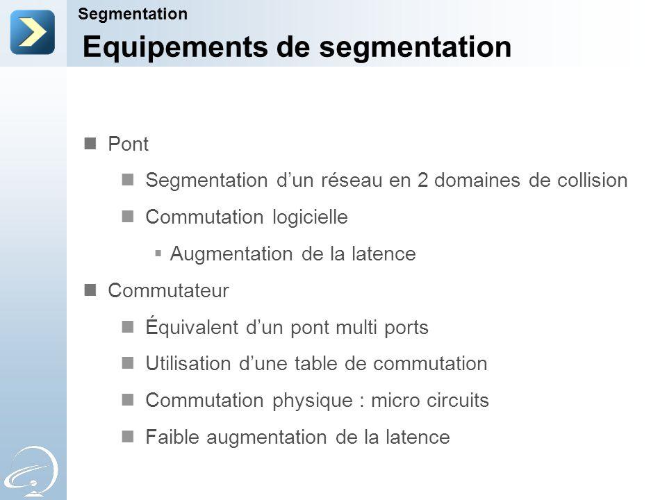 Equipements de segmentation