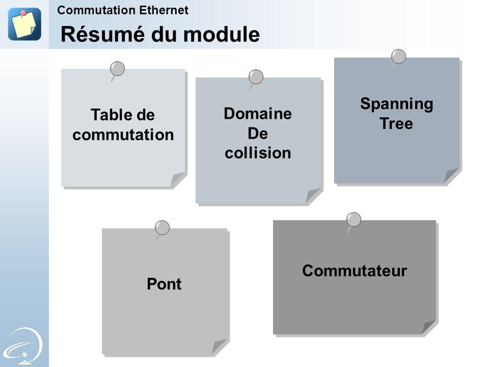 Résumé du module Spanning Table de Tree Domaine commutation De