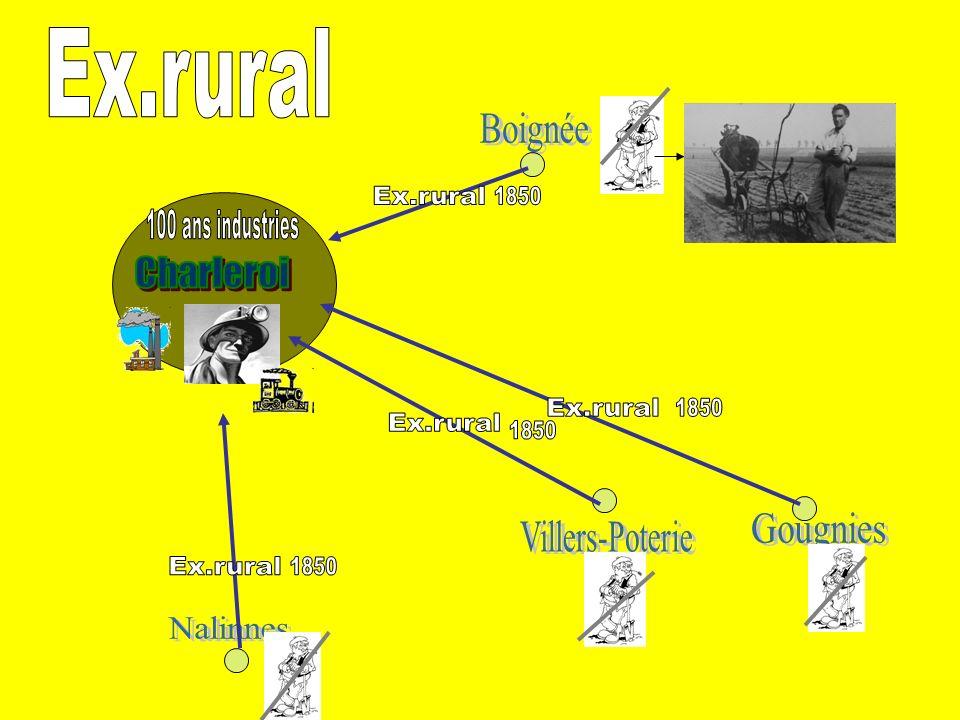 Ex.rural Boignée. Ex.rural. 1850. 100 ans industries. Charleroi. Ex.rural. 1850. Ex.rural. 1850.