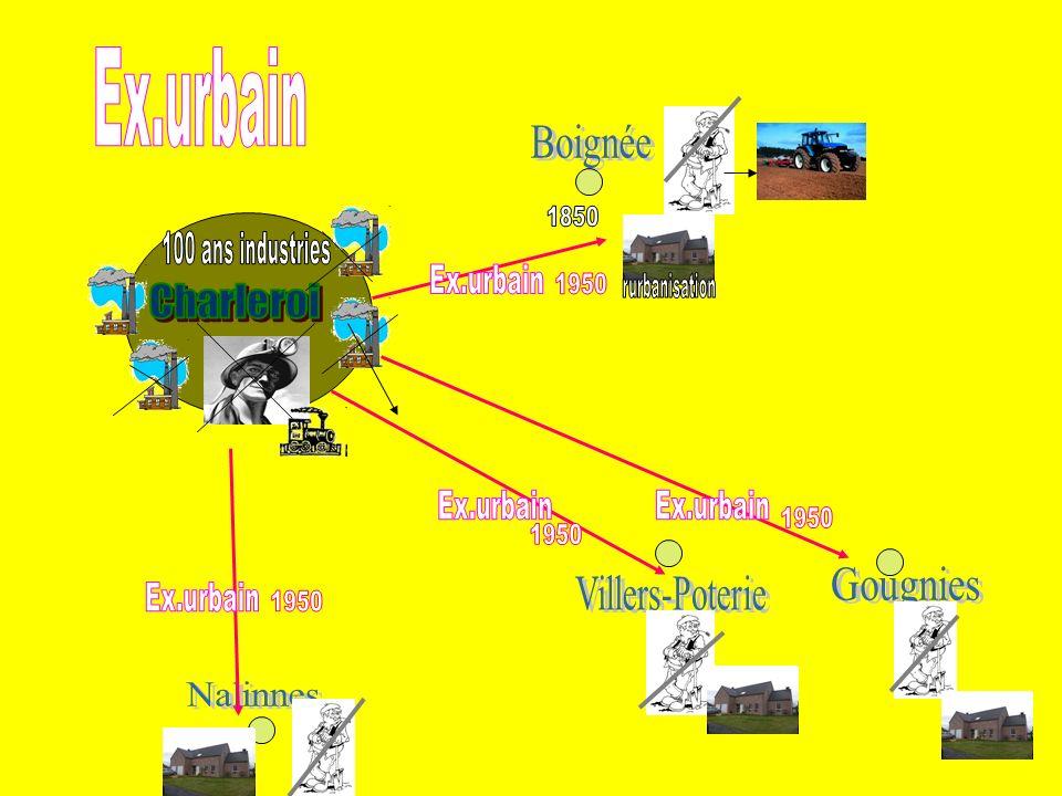 Ex.urbain Boignée. 1850. 100 ans industries. Ex.urbain. 1950. rurbanisation. Charleroi. Ex.urbain.