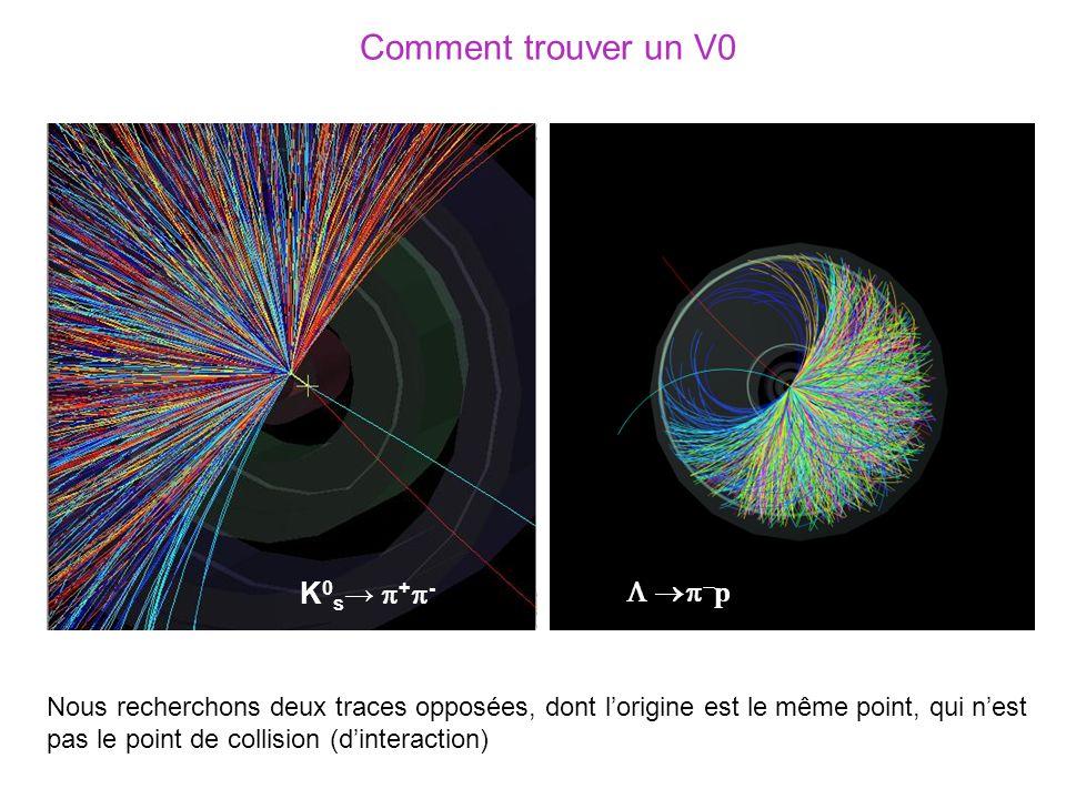 Comment trouver un V0 K0s→ p+p- L ®p-p