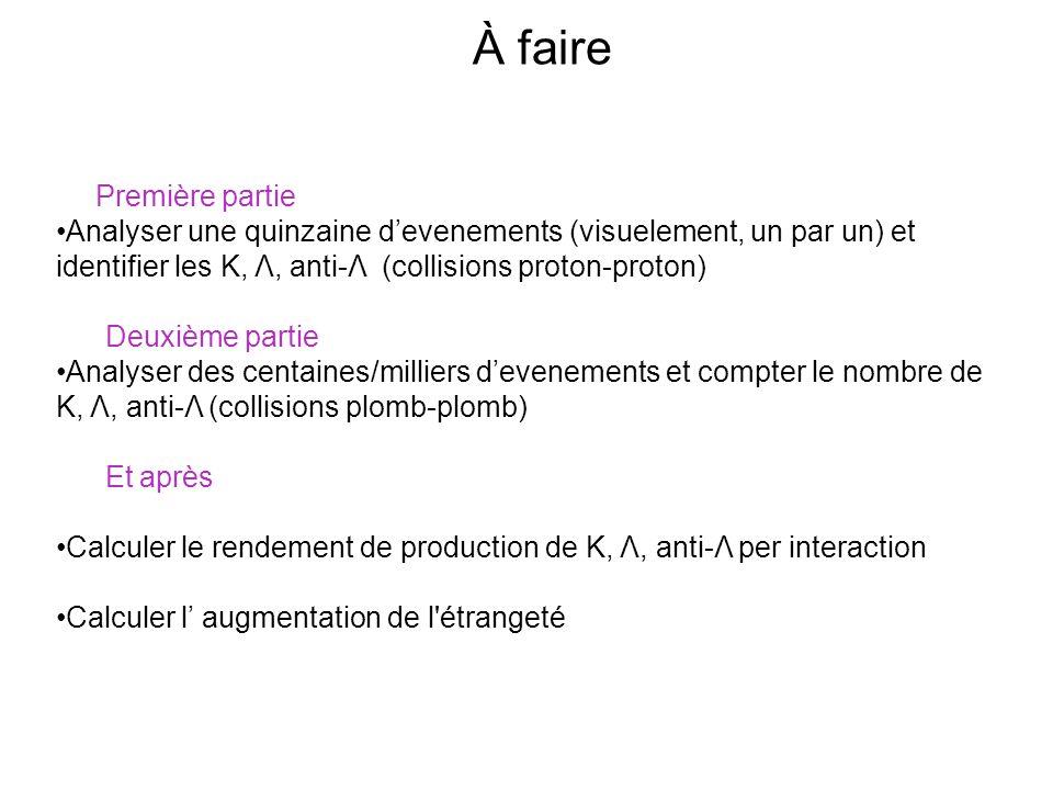 À faire Première partie. Analyser une quinzaine d'evenements (visuelement, un par un) et identifier les K, Λ, anti-Λ (collisions proton-proton)