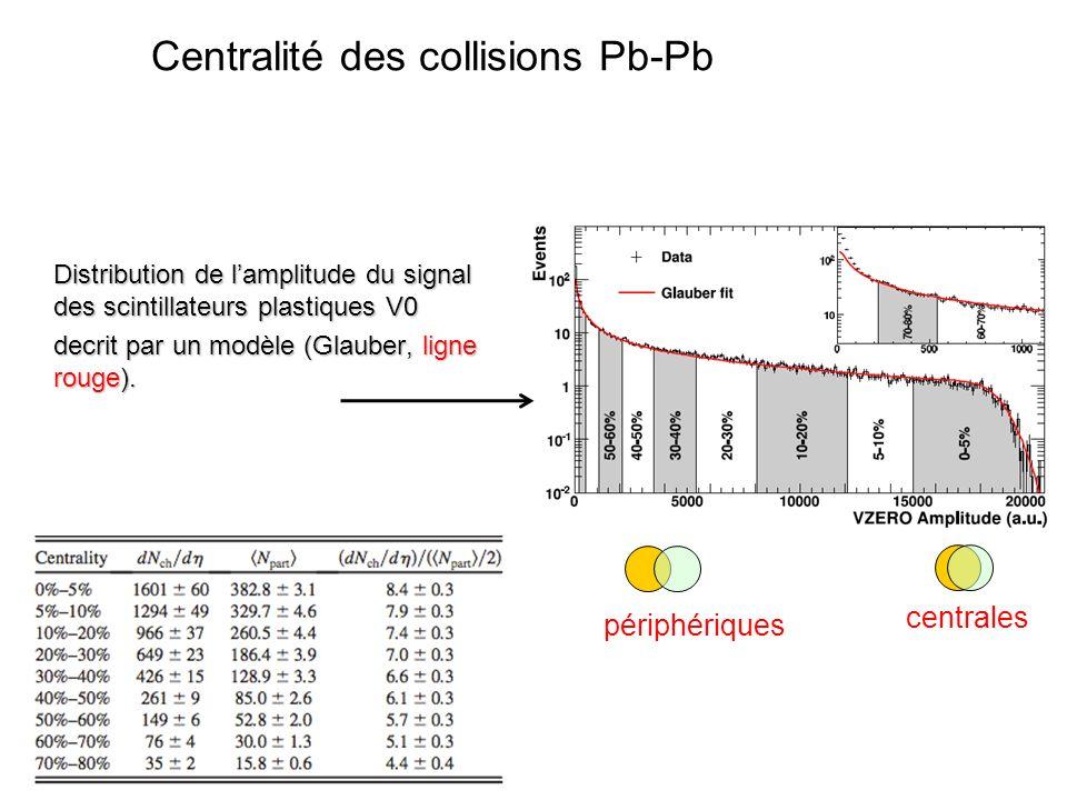 Centralité des collisions Pb-Pb