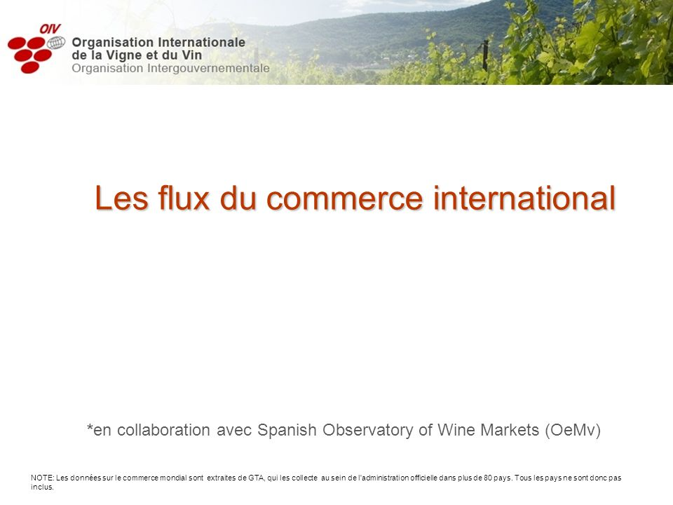 Les flux du commerce international