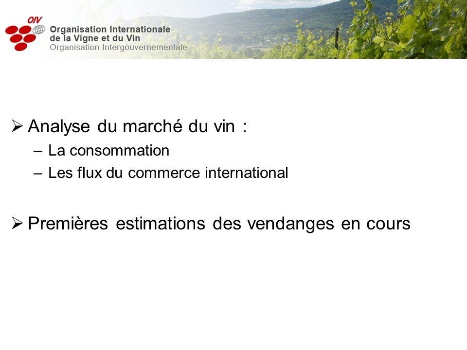 Analyse du marché du vin :