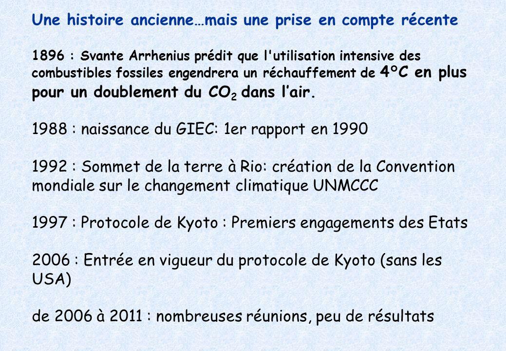 Une histoire ancienne…mais une prise en compte récente 1896 : Svante Arrhenius prédit que l utilisation intensive des combustibles fossiles engendrera un réchauffement de 4°C en plus pour un doublement du CO2 dans l'air. 1988 : naissance du GIEC: 1er rapport en 1990 1992 : Sommet de la terre à Rio: création de la Convention mondiale sur le changement climatique UNMCCC 1997 : Protocole de Kyoto : Premiers engagements des Etats 2006 : Entrée en vigueur du protocole de Kyoto (sans les USA) de 2006 à 2011 : nombreuses réunions, peu de résultats