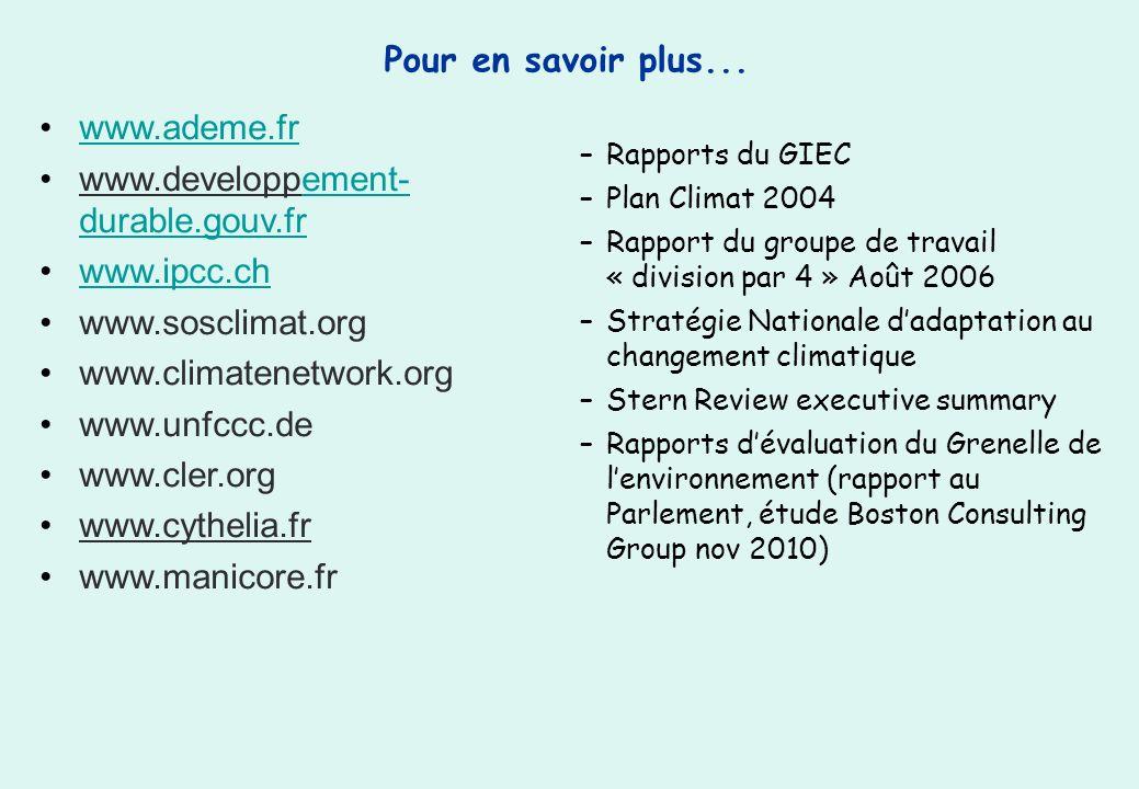 www.developpement- durable.gouv.fr www.ipcc.ch www.sosclimat.org