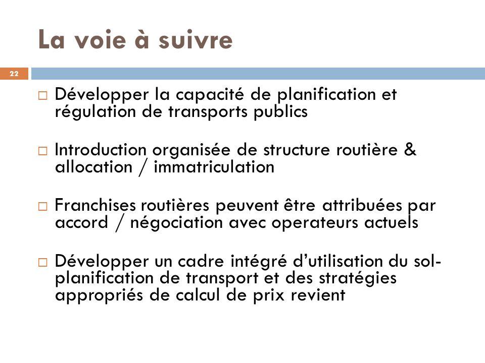 La voie à suivre Développer la capacité de planification et régulation de transports publics.