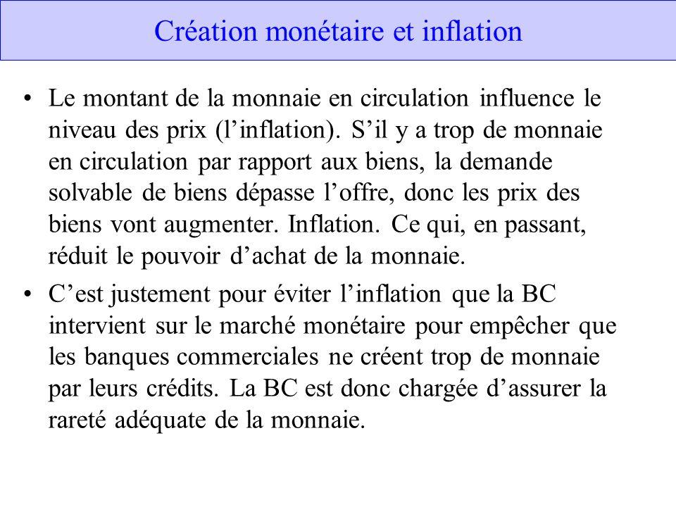 Création monétaire et inflation