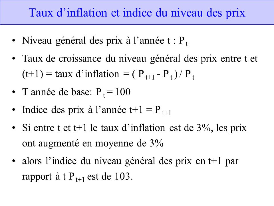 Taux d'inflation et indice du niveau des prix