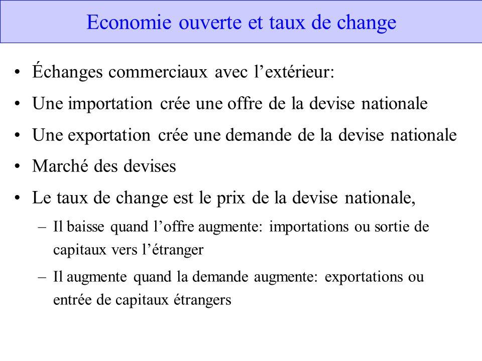 Economie ouverte et taux de change