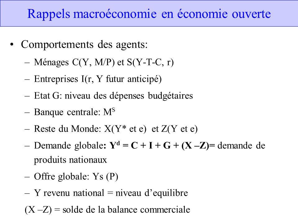 Rappels macroéconomie en économie ouverte