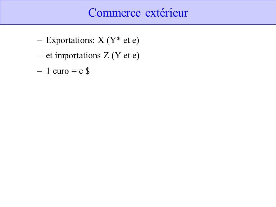 Commerce extérieur Exportations: X (Y* et e)