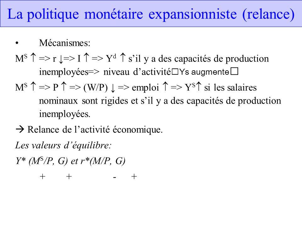 La politique monétaire expansionniste (relance)