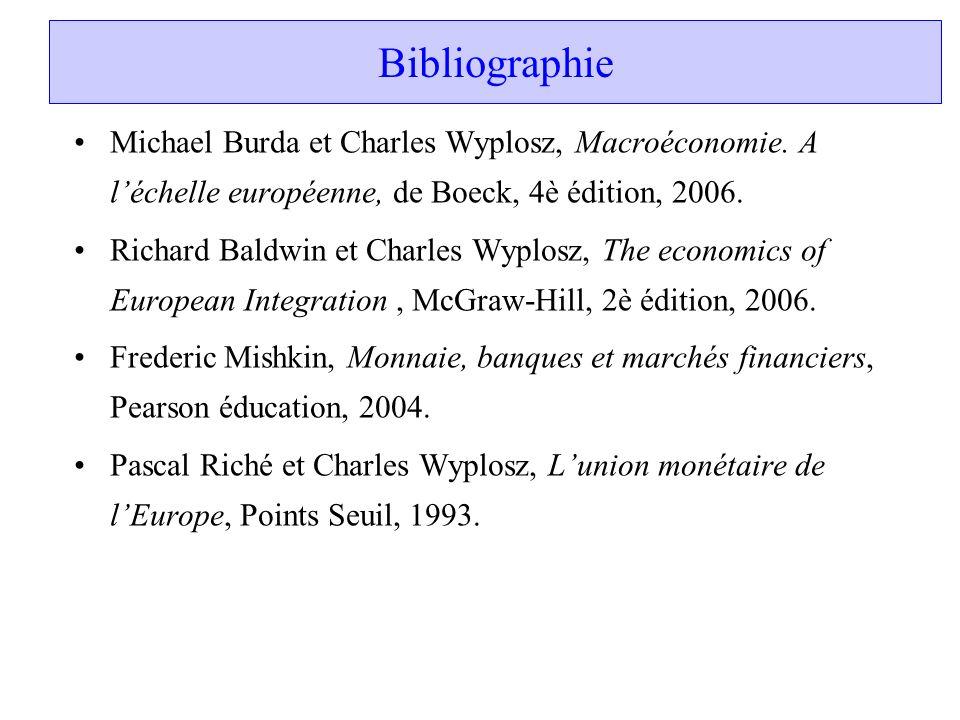 Bibliographie Michael Burda et Charles Wyplosz, Macroéconomie. A l'échelle européenne, de Boeck, 4è édition, 2006.