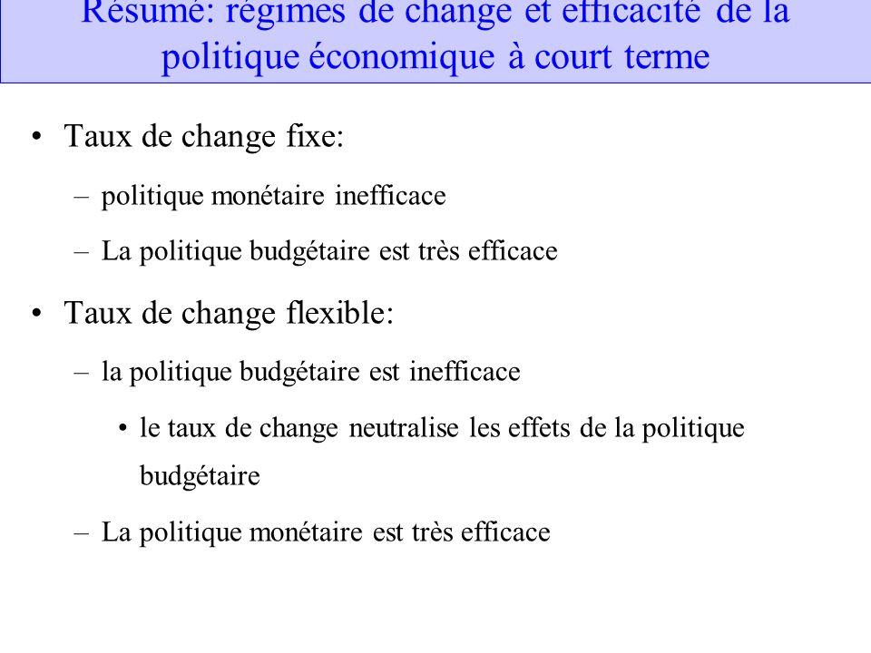 Résumé: régimes de change et efficacité de la politique économique à court terme