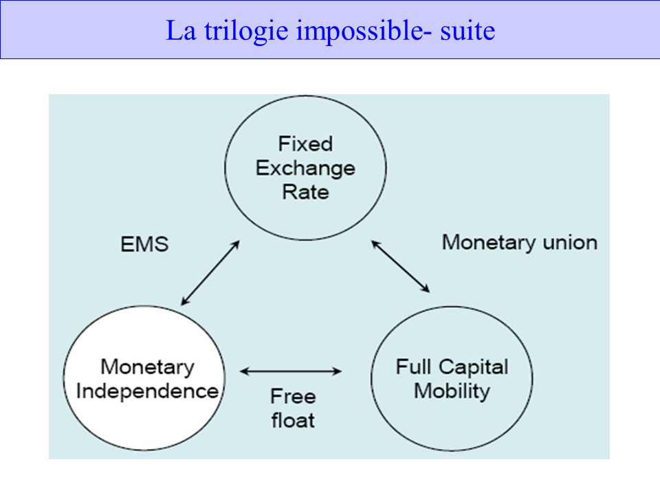 La trilogie impossible- suite
